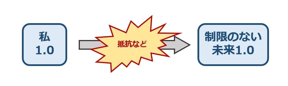 coaching1-2