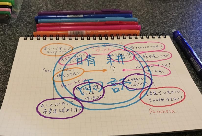 170131_seikouudoku